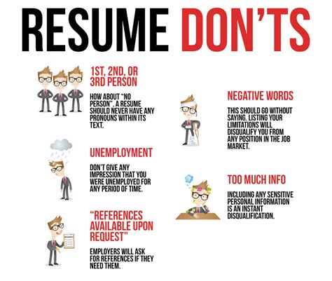 Resume Dos And Donts by Simple Resume Tips Simple Resume Do S Dont S