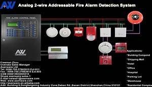 African Building Smart Fire Positioning Alarm System