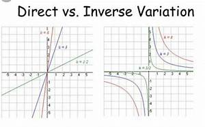 Pin By Hannah Province On Math1750