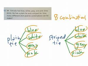 Solving A Combination Problem Using A Tree Diagram