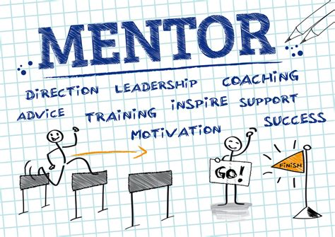 Mentoring: Getting The Know-How You Need To Succeed ...