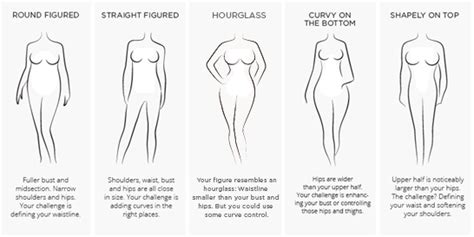 How Shapewear Works & What's Best For Your Body Type