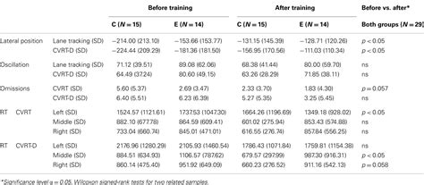 crossover symmetry workout chart  blog dandk