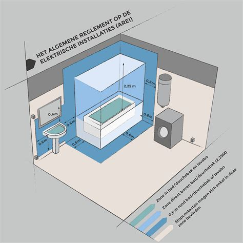 wasmachine wegwerken in badkamer perfect water vs with wasmachine wegwerken in badkamer