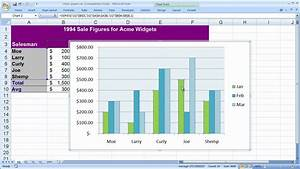 Excel Charts And Graphs - Formatting A Data Series