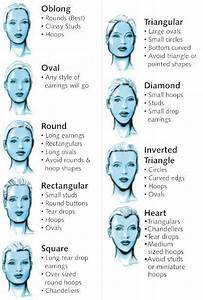 Choosing The Right Earring For Your Face Shape