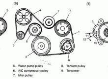 2003 Suzuki Aerio Fuse Diagram : serpentine belt diagrams ~ A.2002-acura-tl-radio.info Haus und Dekorationen