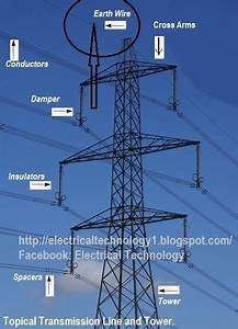 What Is A Sky Wire In A Transmission Line