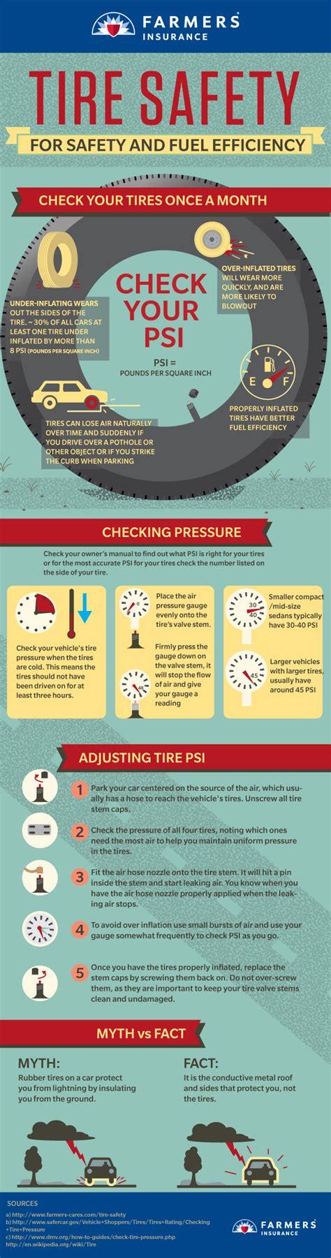 check tire pressure farmers insurance
