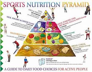 Sports Nutrition Chart