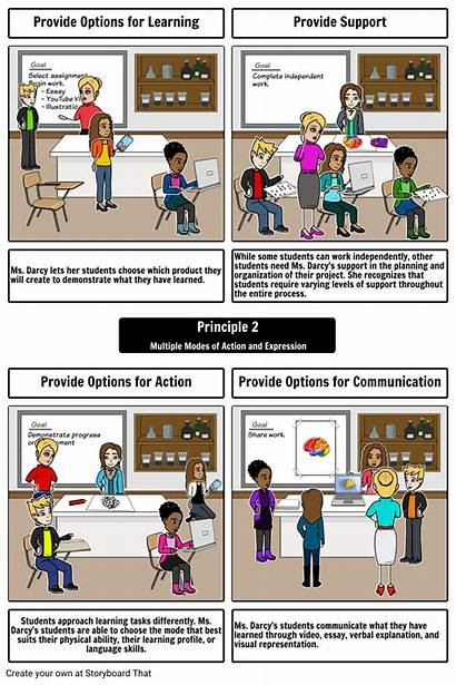 Universal Learning Udl Examples Strategies Instructional Principio