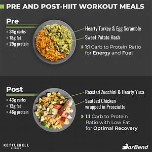 5 Perfect Pre And Post-hiit Workout Meals  With Kettlebell Kitchen