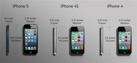 iphone 5 size iphone 5 vs iphone 6 actual size