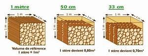 Poids D Une Stère De Bois : st res ou m3 st res ou m3 ~ Carolinahurricanesstore.com Idées de Décoration