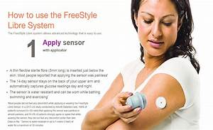 Flash Glucose Monitoring System