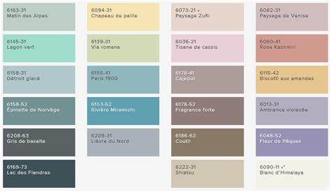 couleur pour armoire de cuisine 5 tendances couleur 2016 chez sico la cuisine