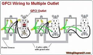 Rv Net Open Roads Forum  Class A Motorhomes  Gfi Electrical Question