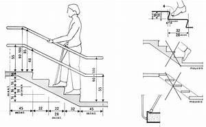 Hauteur Marche Escalier Extérieur : hauteur r glementaire main courante escalier matt plomberie ~ Farleysfitness.com Idées de Décoration