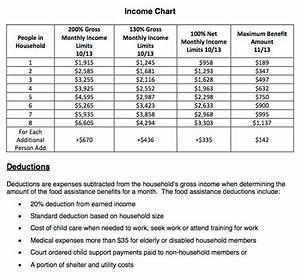 Alabama Medicaid Eligibility Income Chart Inkah
