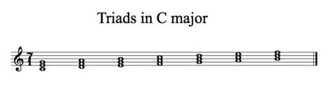 salon harmonic analysis