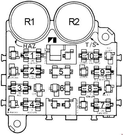 1992 Jeep Fuse Box Diagram by Jeep Cj 1978 1986 Fuse Box Diagram Auto Genius