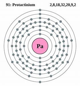 File Electron Shell 091 Protactinium Svg