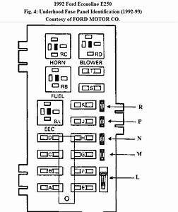 I Need A Fuse  Relay Box Diagram For A 1992 Ford E