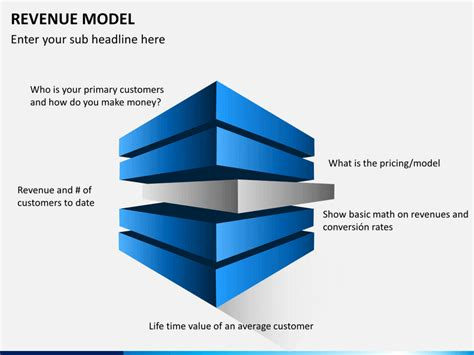 revenue model template revenue model powerpoint template sketchbubble