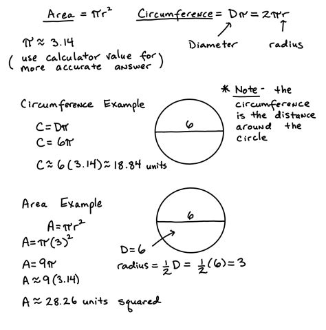 Area And Circumference Of Circles Lesson  Algebra Test Helper
