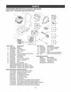 Craftsman 580752330 User Manual Pressure Washer Manuals