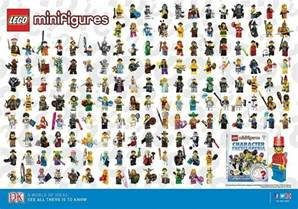 Lego Minifigures Codes submited images Pic2Fly