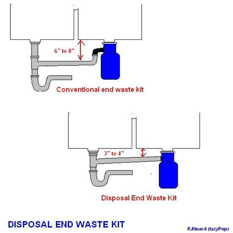 plumbing a garbage disposal in a double sink plumbing problems double sink plumbing problems