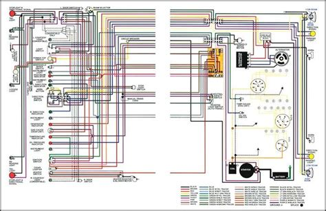 Chevrolet Truck Full Colored Wiring Diagram