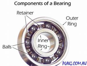 Nitro Rc Clutch Bell Bearings - Technical Article