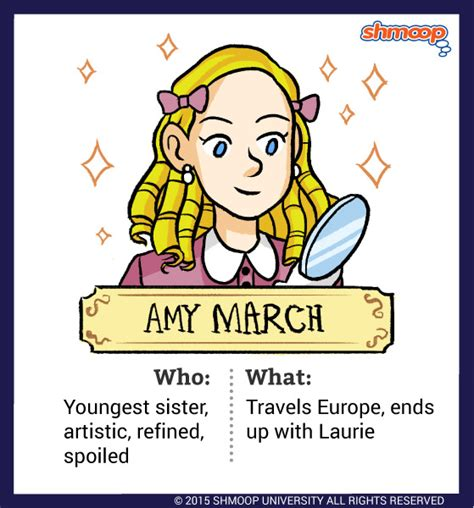 amy march   women chart