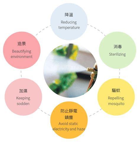 產品特色台灣精鑽人造霧官方網站