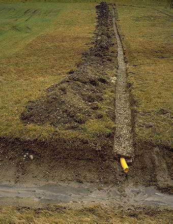Drainage Tiefer Als Kanal  Abdeckung Ablauf Dusche