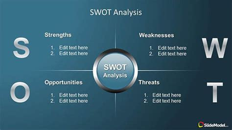 sample swot analysis templates   project word