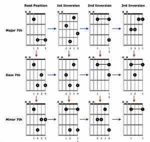 Easy To Play  Advanced Sounding Chords For Acoustic Guitar