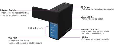 pr wifi routers networking home netgear