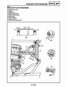 Cooling Fan Wiring Diagram Manual