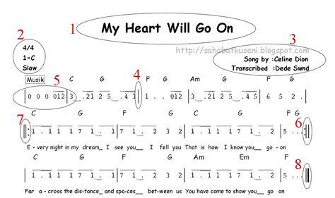 not angka pianika lagu my heart will go on cara membaca not angka lengkap dan mudah sahabatku seni