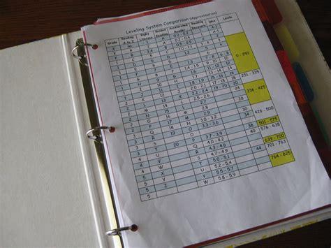 Commandant Reading List Book Report Template by Commandant Reading List Book Report Format