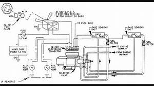 Fuel System Schematics  And Fuel Gauge Troubleshooting