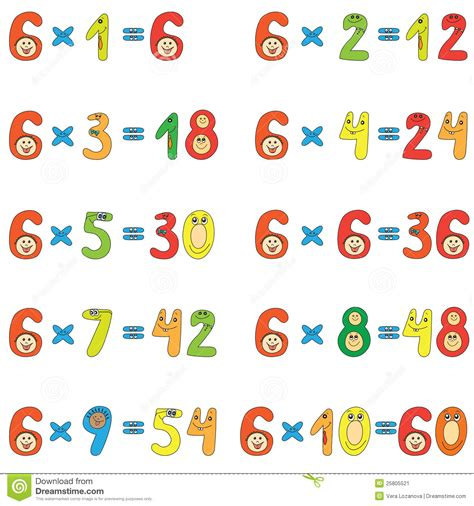 table de multiplication de 6 image stock image 25805521