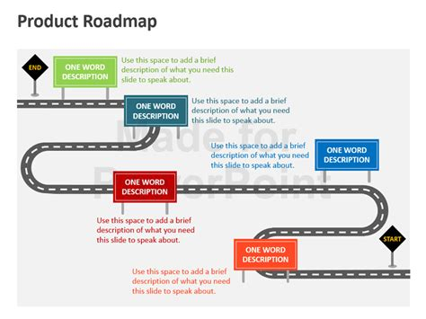 free roadmap template product roadmap powerpoint template editable ppt