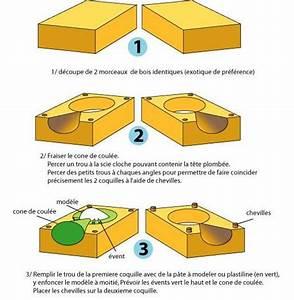 Comment Faire Du Platre : comment faire le moule pour t te plomb page 1 les ~ Dailycaller-alerts.com Idées de Décoration