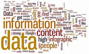Using Data to Create High Quality Content | Alyssa Writes