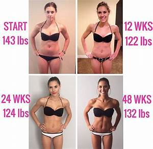 Www Lbs De : screw the scale remember muscle weighs more than fat ~ Lizthompson.info Haus und Dekorationen