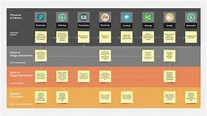 application blueprint sample choice image blueprint With service design blueprint template